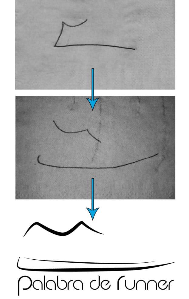 evolucion-logo-palabra-de-runner