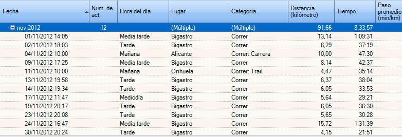 actividades-noviembre-2012