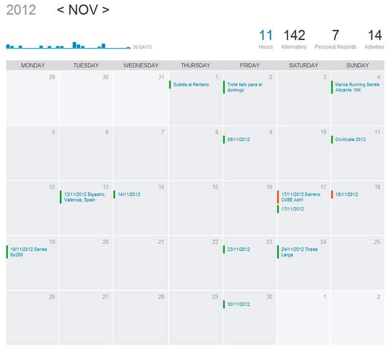 resumen-noviembre-2012
