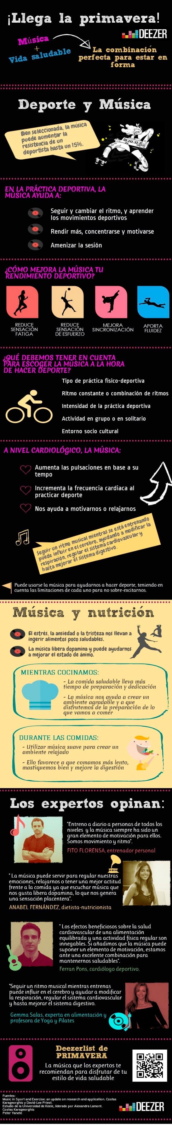 infografia-musica-deporte-y-vida-saludable