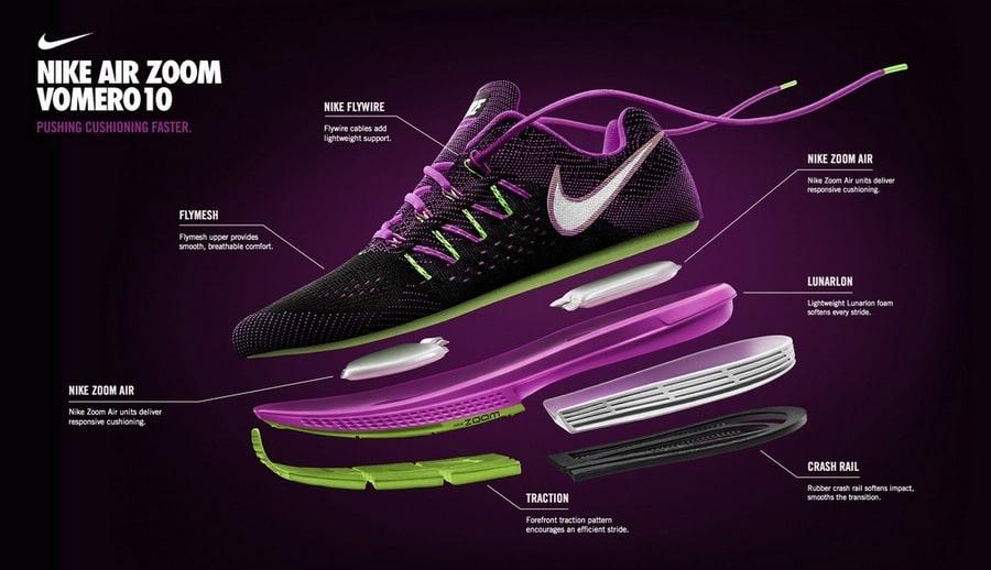 junto a Oceano Converger  Todo sobre las Nike Zoom Vomero 10