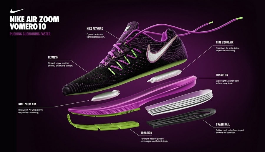 Nike Zoom Vomero 10 partes