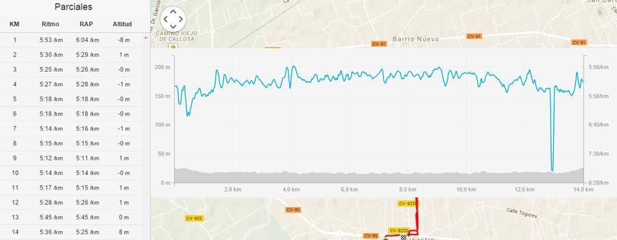 rodaje-14km-viernes
