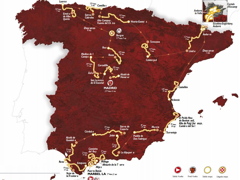 recorrido de La Vuelta