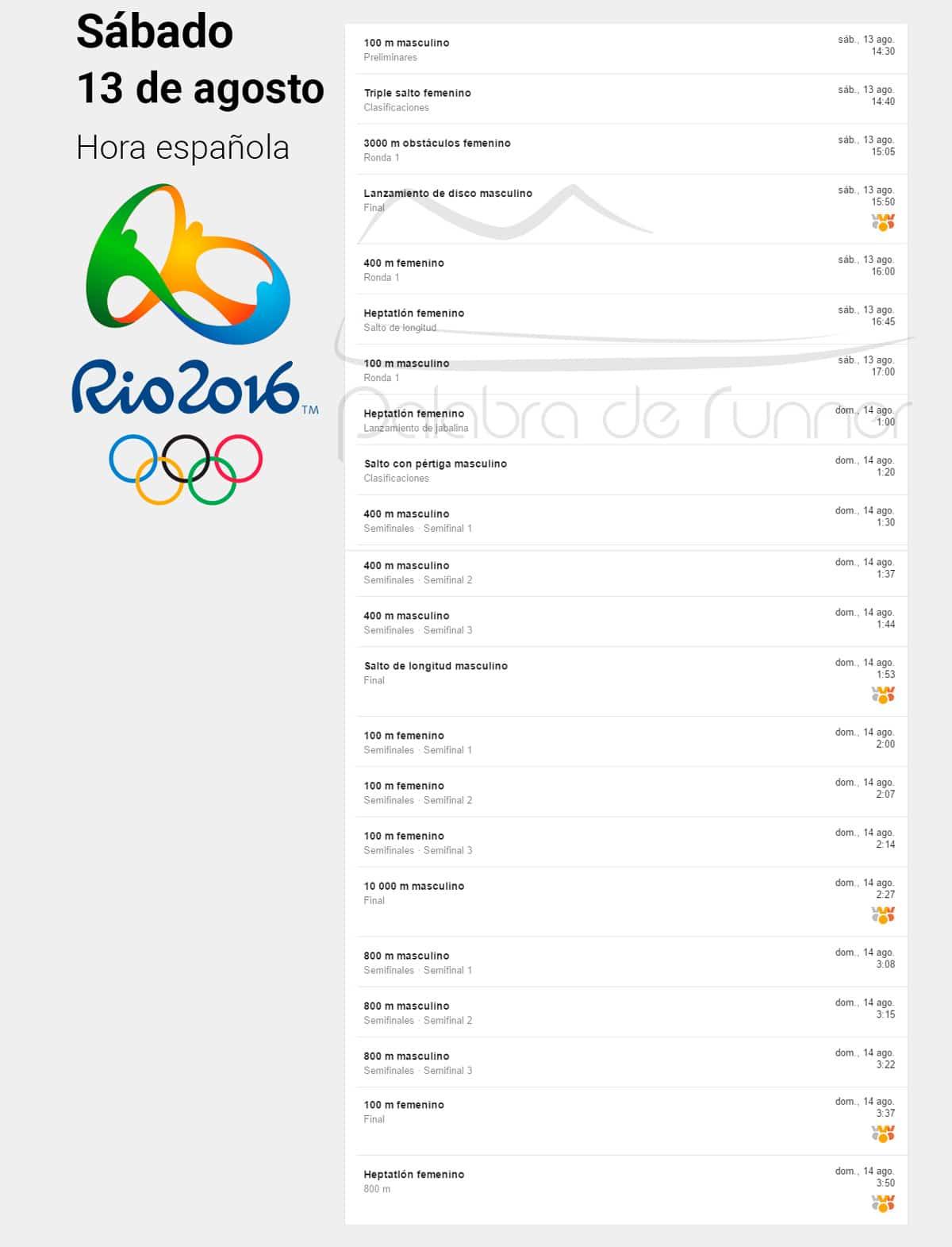 13-sabado-horario-atletismo-rio-2016-BIEN