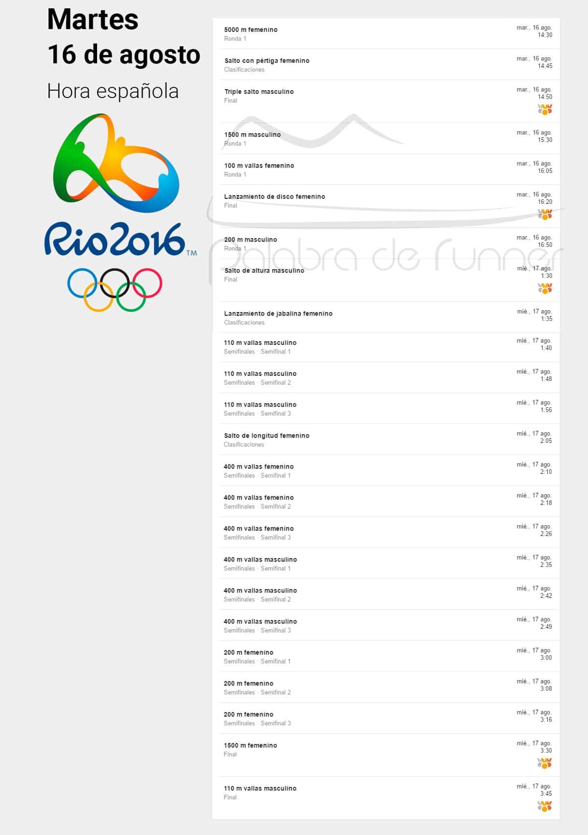 16-martes-horario-atletismo-rio-2016-BIEN