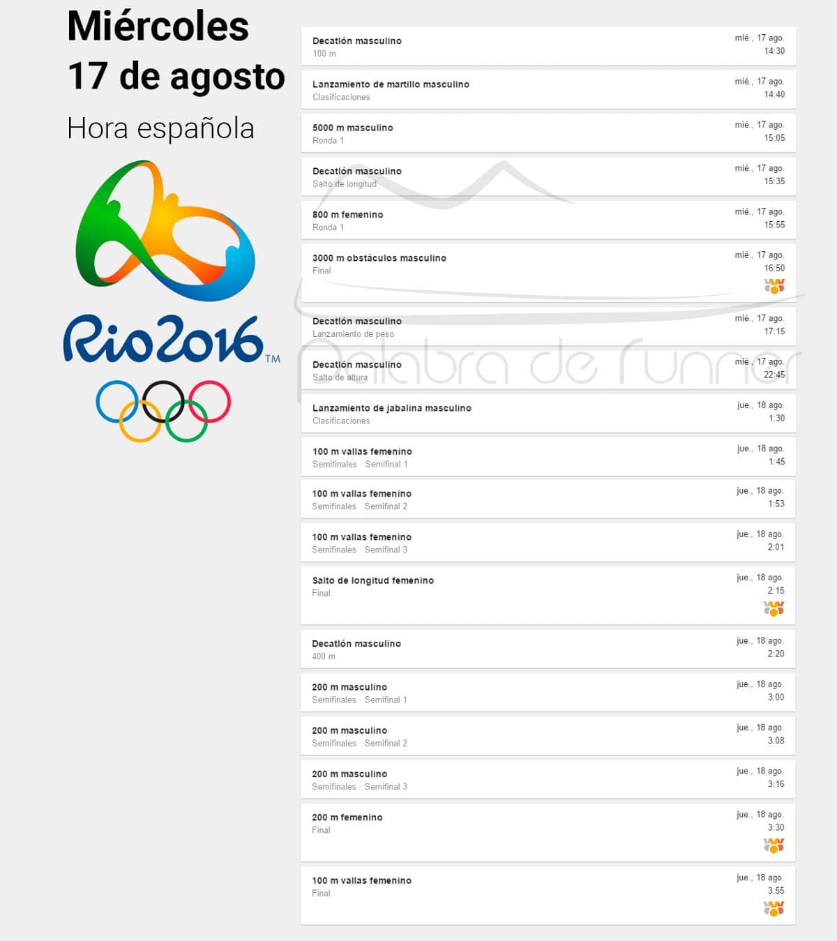 17-miercoles-horario-atletismo-rio-2016