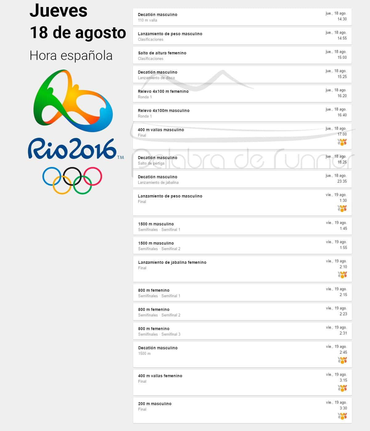 18-jueves-horario-atletismo-rio-2016