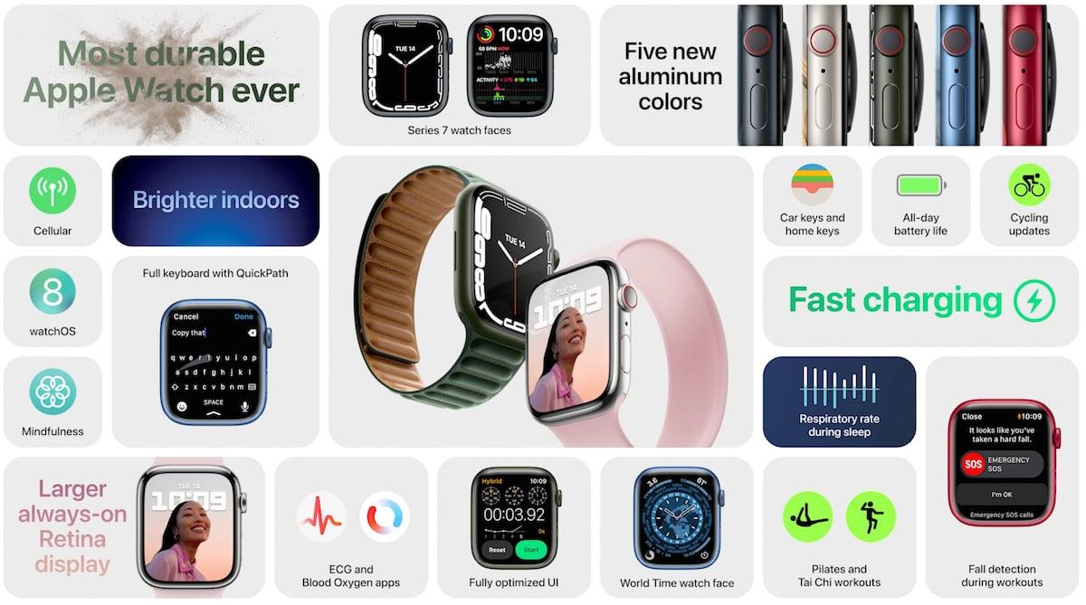 Apple Watch Series 7-2021-1